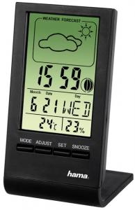 Hama meteorološka stanica 75297
