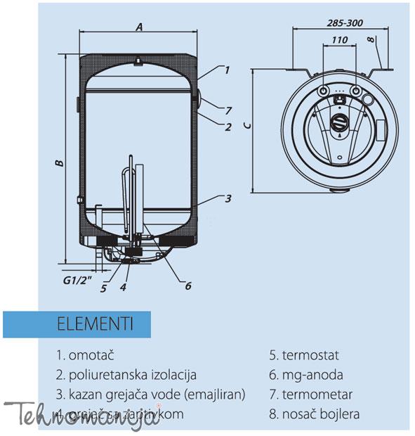 Metalac bojler EZV P80 R