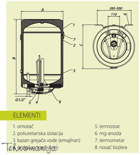 Metalac bojler MB P80 R
