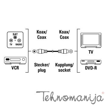 HAMA Antenski kabl 11903-AB