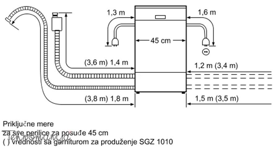 Bosch sudomašina SPS 40E02EU