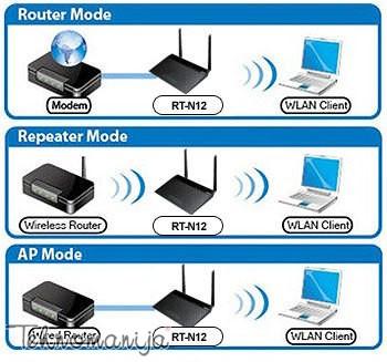 ASUS Bežični ruter RT N12E