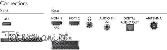 "PHILIPS Televizor 32PHH4309, LED, 32"" (81 cm)"