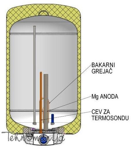 Metalac bojler MB 80 KLASSA