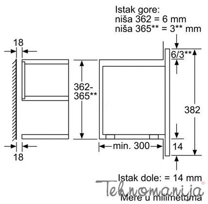Bosch ugradna mikrotalasna rerna BFL634GW1