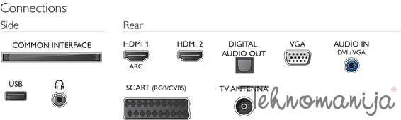 Philips televizor LED LCD 24PHT4000/12