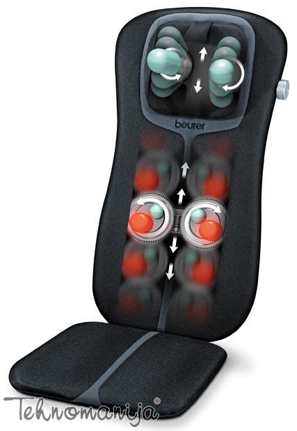 Beurer šijacu masažer MG 254