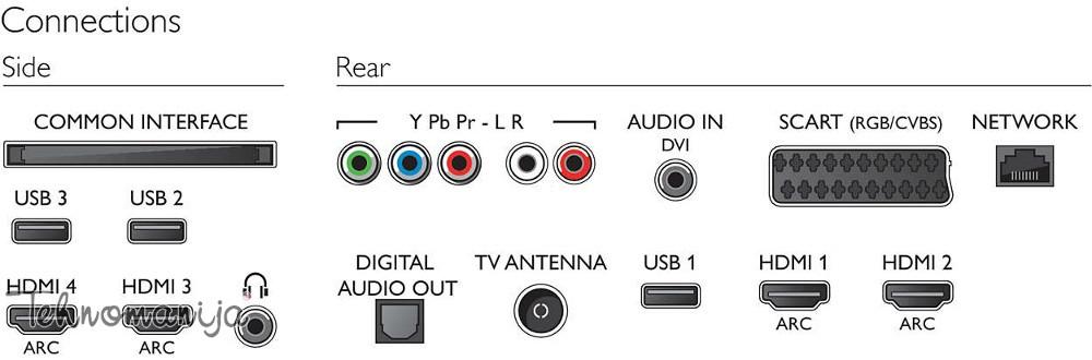 Philips televizor LED LCD 40PUT6400/12