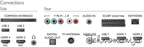 Philips televizor LED LCD 55PUS7150/12