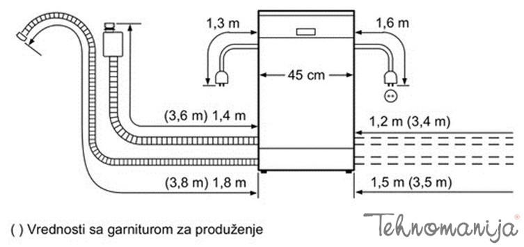 Bosch ugradna sudomašina SPV 43M20EU