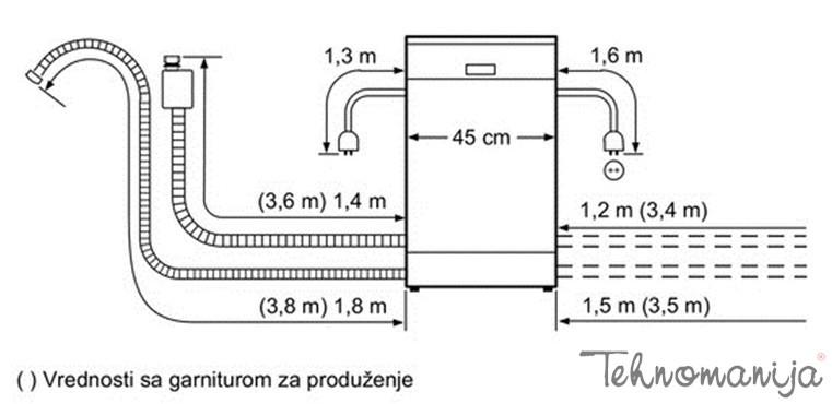 Bosch ugradna sudomašina SPV 50E70EU