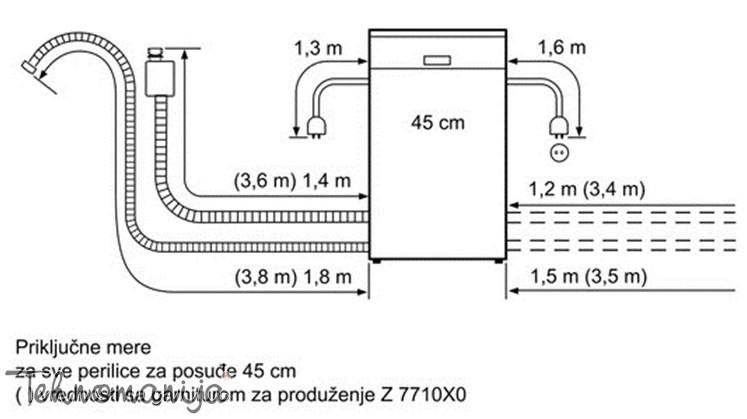 BOSCH Mašina za pranje sudova SPI 50E95EU, Ugradna